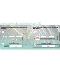 Plafoniera stagna per 2 tubi LED T8 da 120cm (equival. 2x36W)